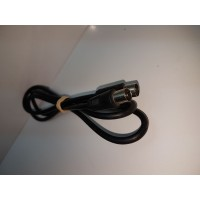 Cable Video RF standard
